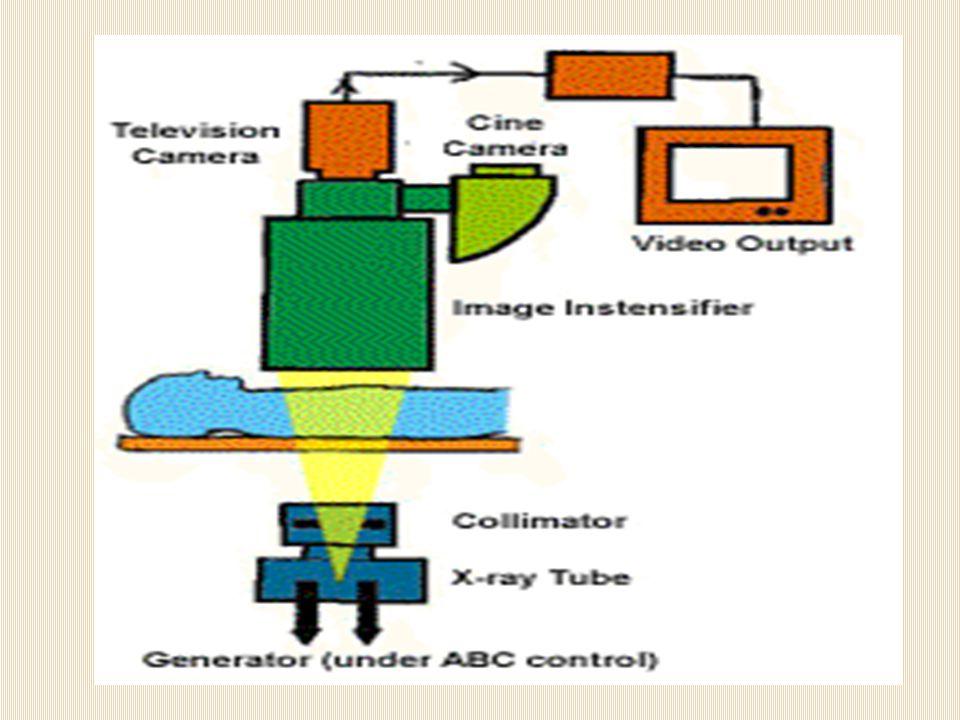 Modi di ingrandimento Molti sistemi fluoroscopici sono dotati di uno o più modi di ingrandimento.