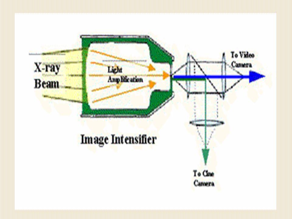 Radioprotezione degli operatori in fluoroscopia