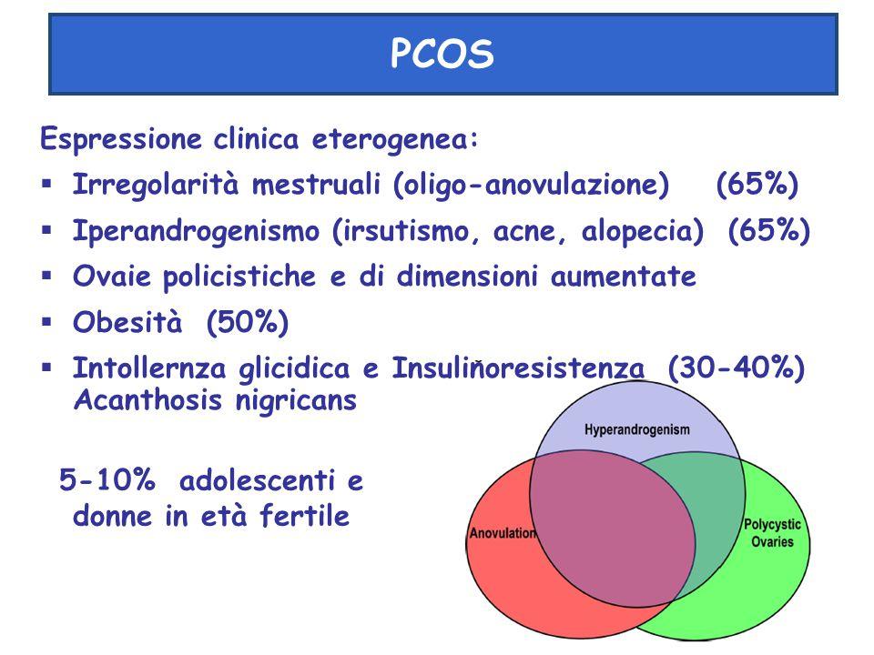 PCOS 5-10% adolescenti e donne in età fertile Espressione clinica eterogenea:  Irregolarità mestruali (oligo-anovulazione) (65%)  Iperandrogenismo (