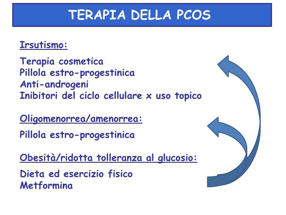Irsutismo: Terapia cosmetica Pillola estro-progestinica Anti-androgeni Inibitori del ciclo cellulare x uso topico Oligomenorrea/amenorrea: Pillola est