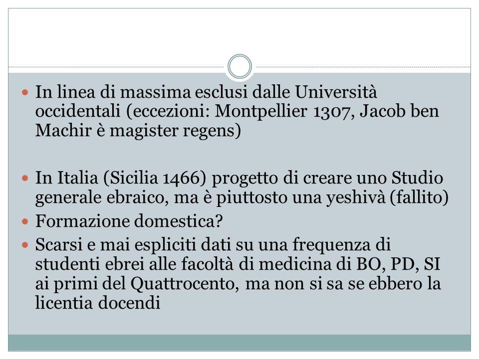 In linea di massima esclusi dalle Università occidentali (eccezioni: Montpellier 1307, Jacob ben Machir è magister regens) In Italia (Sicilia 1466) progetto di creare uno Studio generale ebraico, ma è piuttosto una yeshivà (fallito) Formazione domestica.