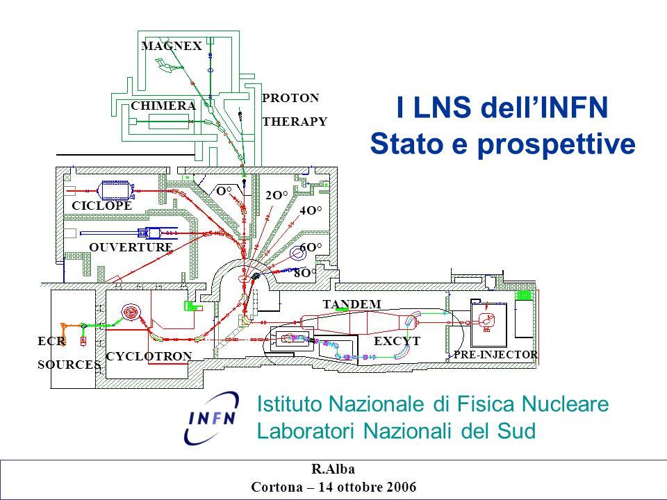 CYCLOTRON TANDEM EXCYT PRE-INJECTOR ECR SOURCES OUVERTURE CICLOPE CHIMERA MAGNEX PROTON THERAPY 6O° 8O° 2O° O° 4O° I LNS dell'INFN Stato e prospettive Istituto Nazionale di Fisica Nucleare Laboratori Nazionali del Sud R.Alba Cortona – 14 ottobre 2006