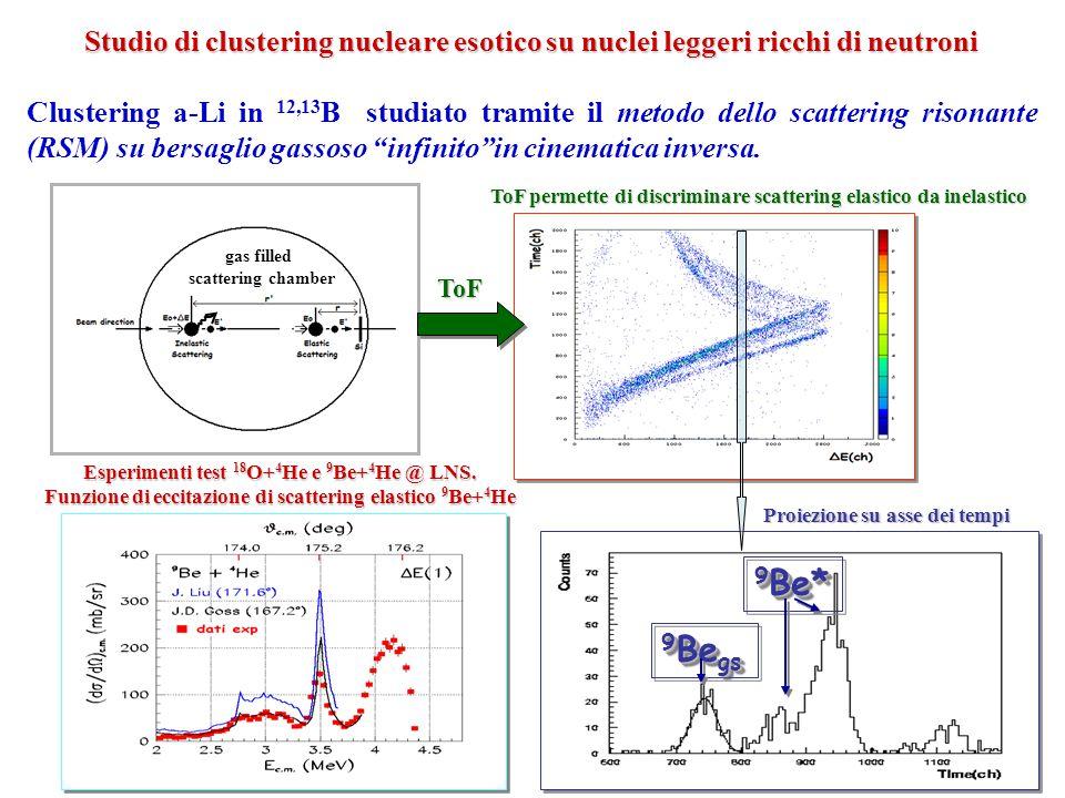 gas filled scattering chamber ToF permette di discriminare scattering elastico da inelastico ToF 9 Be gs 9 Be* Esperimenti test 18 O+ 4 He e 9 Be+ 4 He @ LNS.