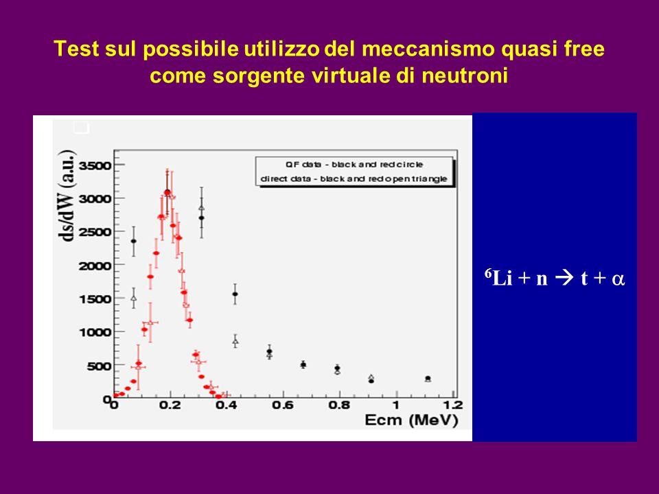Test sul possibile utilizzo del meccanismo quasi free come sorgente virtuale di neutroni 6 Li + n  t + 