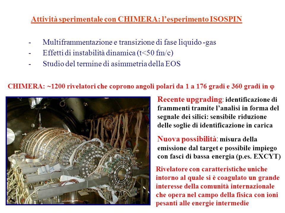 Attività sperimentale con CHIMERA: l'esperimento ISOSPIN -Multiframmentazione e transizione di fase liquido -gas -Effetti di instabilità dinamica (t<50 fm/c) -Studio del termine di asimmetria della EOS CHIMERA: ~1200 rivelatori che coprono angoli polari da 1 a 176 gradi e 360 gradi in  Recente upgrading : identificazione di frammenti tramite l'analisi in forma del segnale dei silici: sensibile riduzione delle soglie di identificazione in carica Nuova possibilità : misura della emissione dal target e possibile impiego con fasci di bassa energia (p.es.