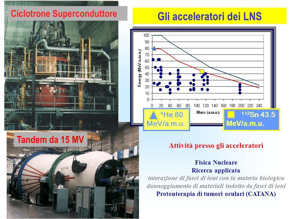 Tandem da 15 MV Ciclotrone Superconduttore Gli acceleratori dei LNS 4 He 80 MeV/a.m.u.