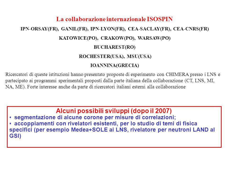 Alcuni possibili sviluppi (dopo il 2007) segmentazione di alcune corone per misure di correlazioni; accoppiamenti con rivelatori esistenti, per lo studio di temi di fisica specifici (per esempio Medea+SOLE ai LNS, rivelatore per neutroni LAND al GSI) La collaborazione internazionale ISOSPIN IPN-ORSAY(FR), GANIL(FR), IPN-LYON(FR), CEA-SACLAY(FR), CEA-CNRS(FR) KATOWICE(PO), CRAKOW(PO), WARSAW(PO) BUCHAREST(RO) ROCHESTER(USA), MSU(USA) IOANNINA(GRECIA) Ricercatori di queste istituzioni hanno presentato proposte di esperimento con CHIMERA presso i LNS e partecipato ai programmi sperimentali proposti dalla parte italiana della collaborazione (CT, LNS, MI, NA, ME).