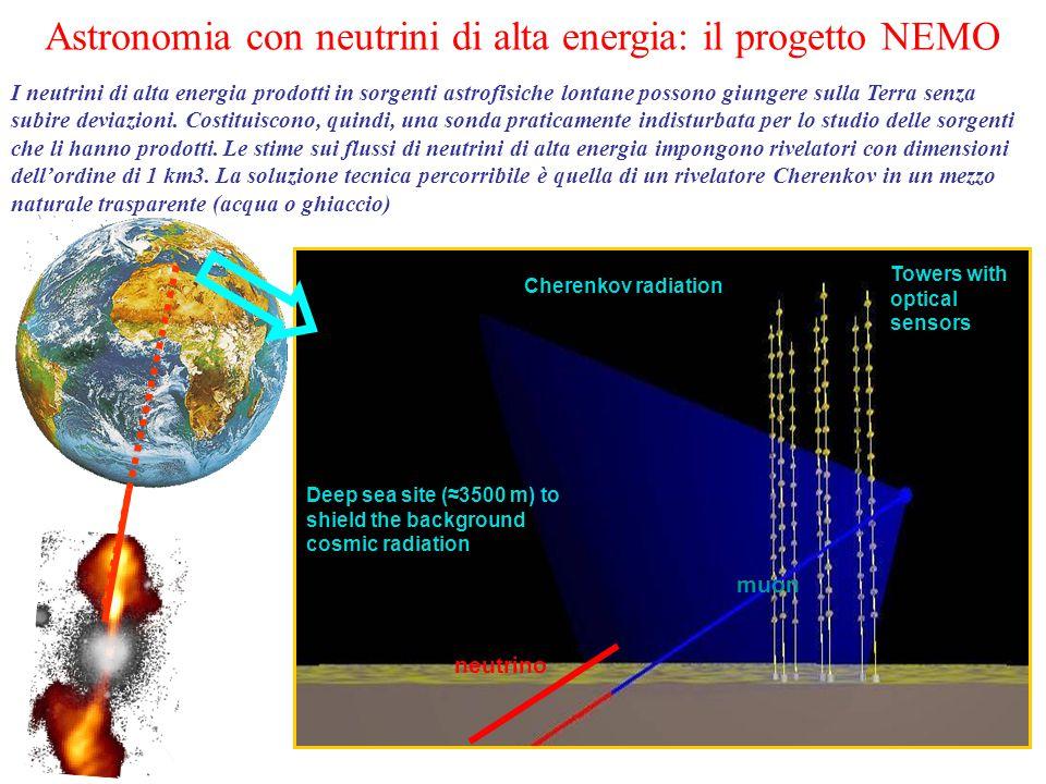 Towers with optical sensors Deep sea site (≈3500 m) to shield the background cosmic radiation muon Cherenkov radiation neutrino I neutrini di alta energia prodotti in sorgenti astrofisiche lontane possono giungere sulla Terra senza subire deviazioni.