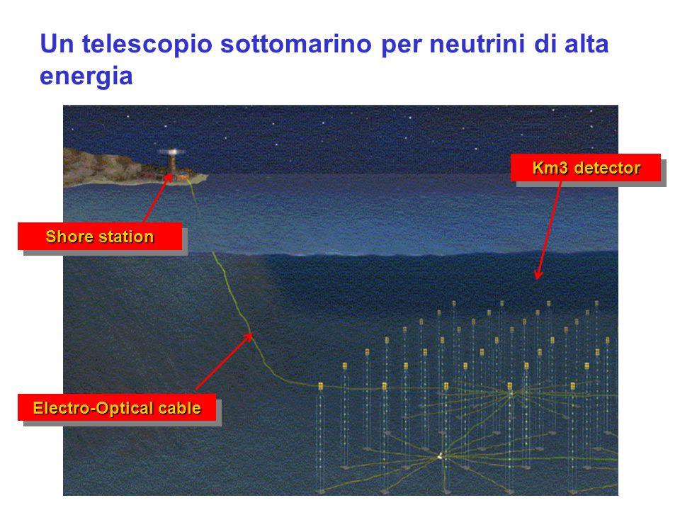 Shore station Electro-Optical cable Km3 detector Un telescopio sottomarino per neutrini di alta energia
