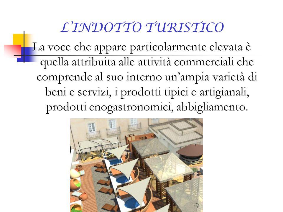 L'INDOTTO TURISTICO La voce che appare particolarmente elevata è quella attribuita alle attività commerciali che comprende al suo interno un'ampia varietà di beni e servizi, i prodotti tipici e artigianali, prodotti enogastronomici, abbigliamento.