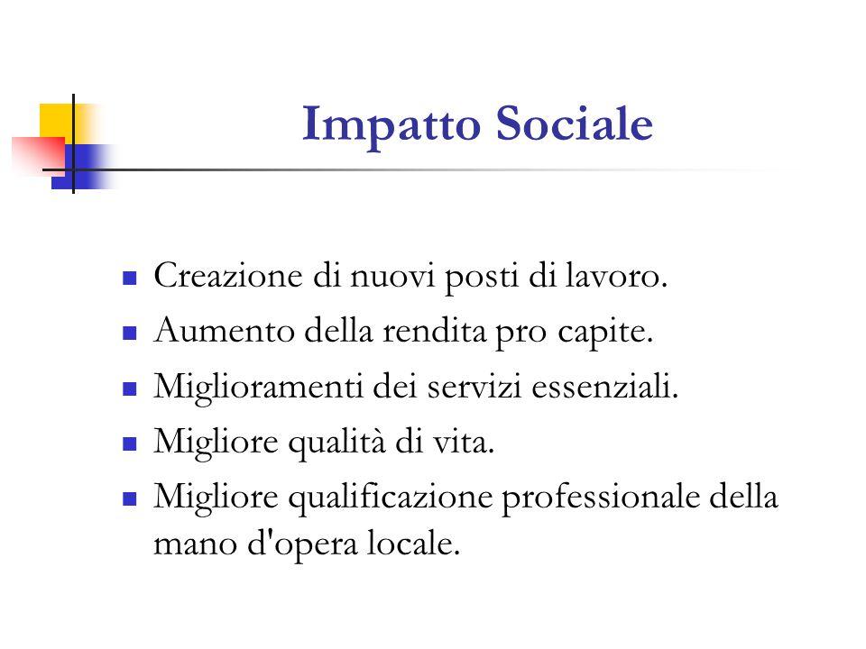 Impatto Sociale Creazione di nuovi posti di lavoro.