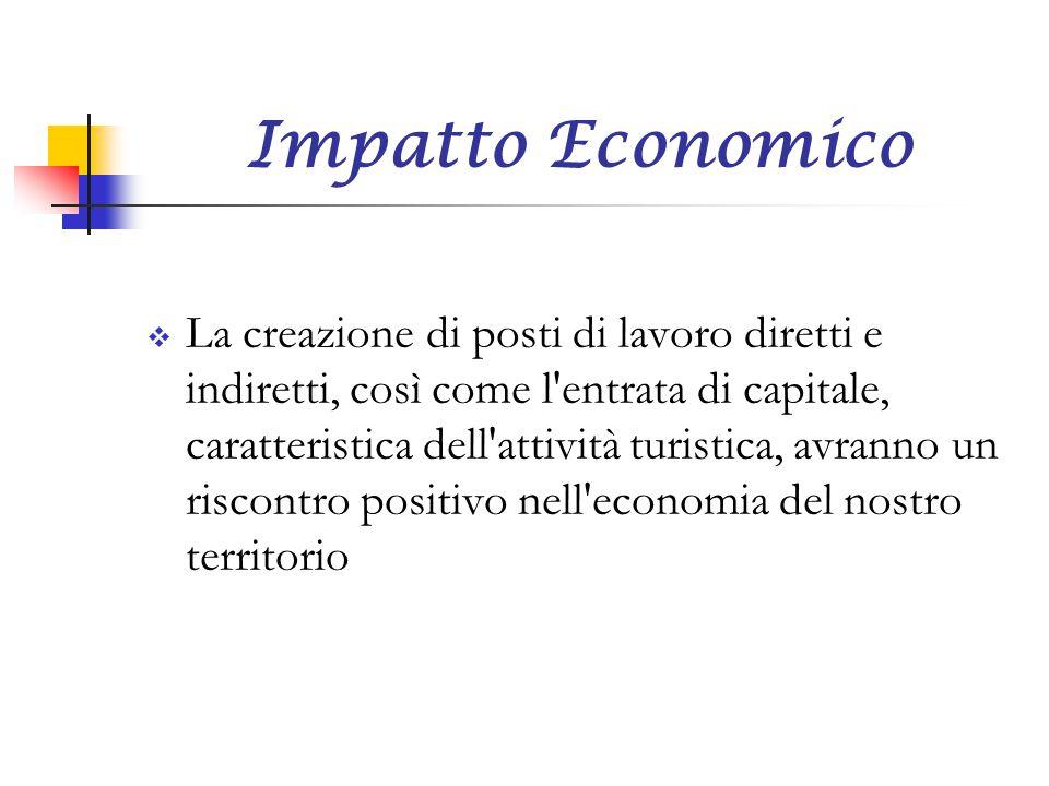 Impatto Economico  La creazione di posti di lavoro diretti e indiretti, così come l entrata di capitale, caratteristica dell attività turistica, avranno un riscontro positivo nell economia del nostro territorio
