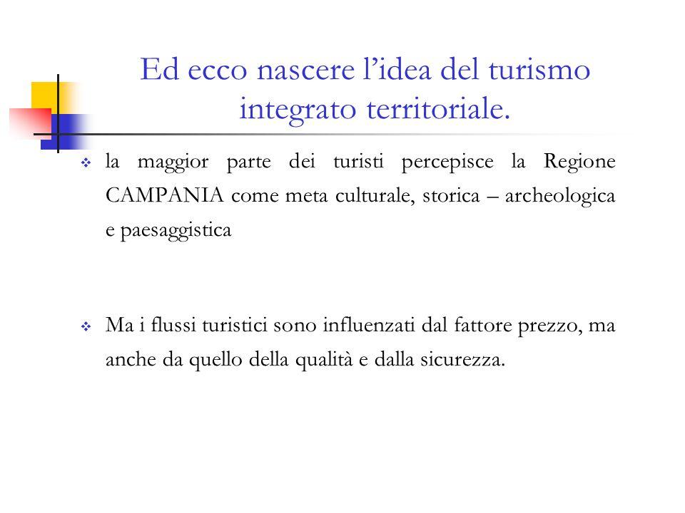 Ed ecco nascere l'idea del turismo integrato territoriale.