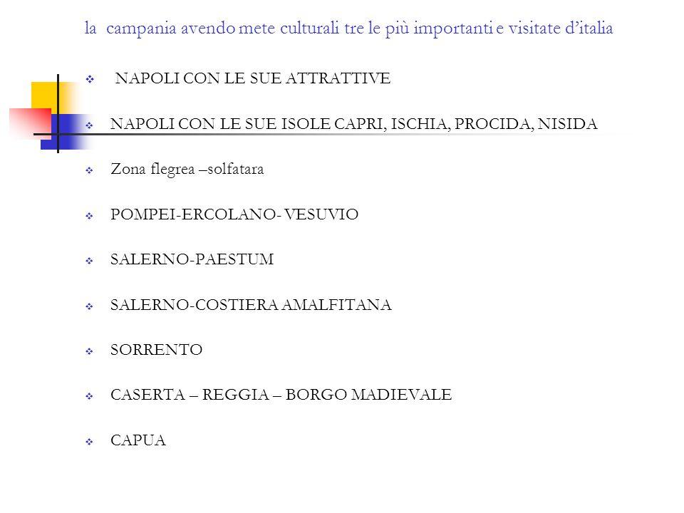 la campania avendo mete culturali tre le più importanti e visitate d'italia  NAPOLI CON LE SUE ATTRATTIVE  NAPOLI CON LE SUE ISOLE CAPRI, ISCHIA, PROCIDA, NISIDA  Zona flegrea –solfatara  POMPEI-ERCOLANO- VESUVIO  SALERNO-PAESTUM  SALERNO-COSTIERA AMALFITANA  SORRENTO  CASERTA – REGGIA – BORGO MADIEVALE  CAPUA