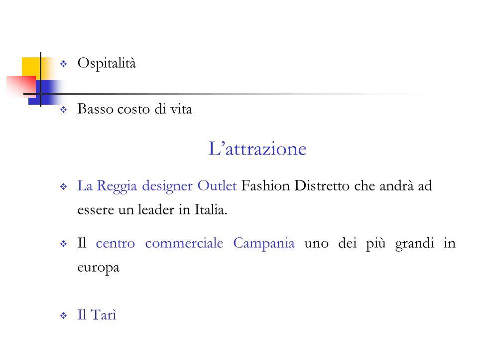  Ospitalità  Basso costo di vita L'attrazione  La Reggia designer Outlet Fashion Distretto che andrà ad essere un leader in Italia.