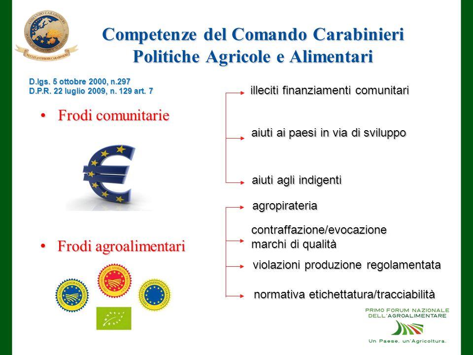 Competenze del Comando Carabinieri Politiche Agricole e Alimentari D.lgs.