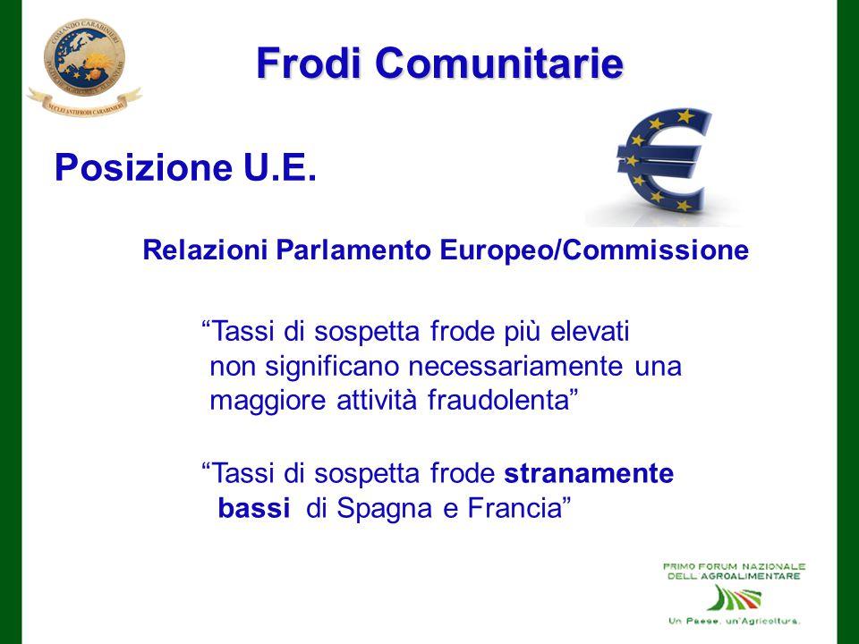 Frodi Comunitarie Relazioni Parlamento Europeo/Commissione Posizione U.E.