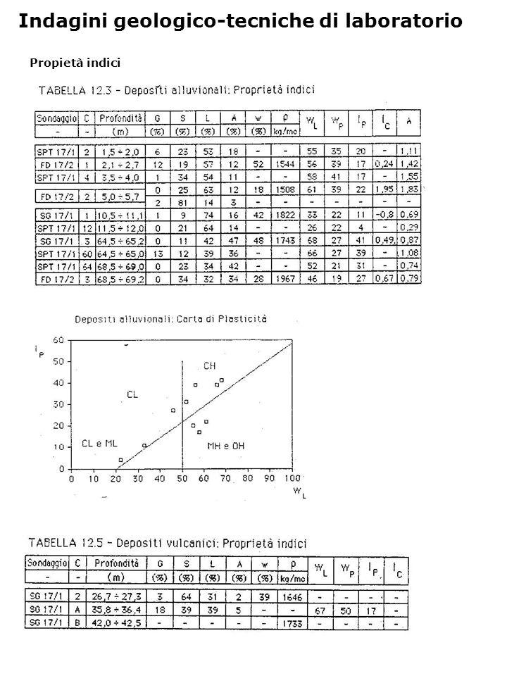Propietà indici Indagini geologico-tecniche di laboratorio