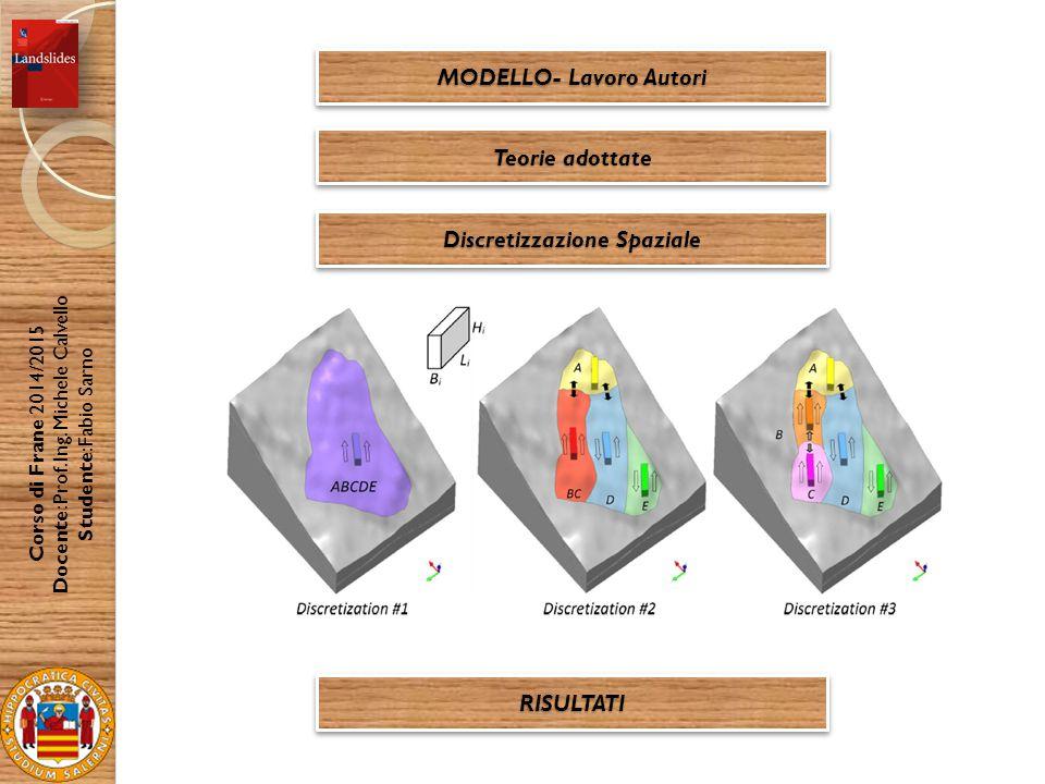 Discretizzazione Spaziale Corso di Frane 2014/2015 Docente: Prof. Ing. Michele Calvello Studente: Fabio Sarno Teorie adottate MODELLO- Lavoro Autori R
