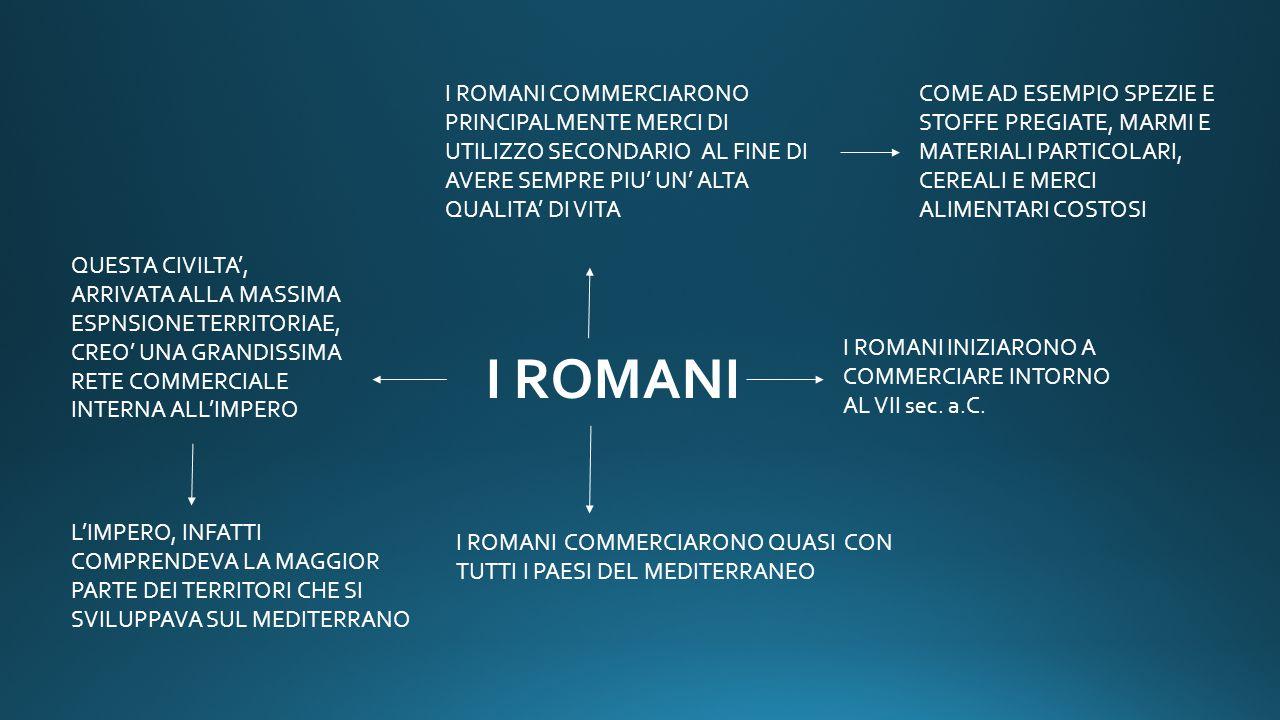 I ROMANI I ROMANI INIZIARONO A COMMERCIARE INTORNO AL VII sec. a.C. I ROMANI COMMERCIARONO PRINCIPALMENTE MERCI DI UTILIZZO SECONDARIO AL FINE DI AVER