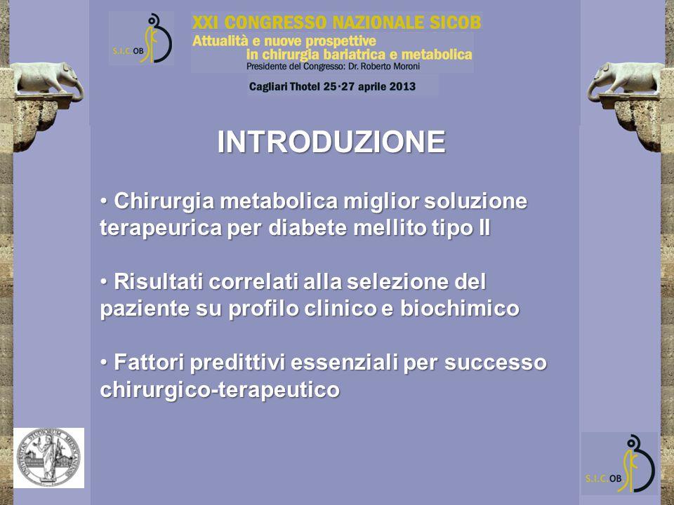 INTRODUZIONE Chirurgia metabolica miglior soluzione terapeurica per diabete mellito tipo II Chirurgia metabolica miglior soluzione terapeurica per diabete mellito tipo II Risultati correlati alla selezione del paziente su profilo clinico e biochimico Risultati correlati alla selezione del paziente su profilo clinico e biochimico Fattori predittivi essenziali per successo chirurgico-terapeutico Fattori predittivi essenziali per successo chirurgico-terapeutico