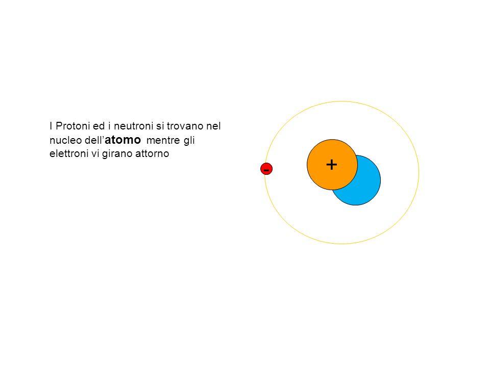 4Valitutti,Tifi, Gentile, Esploriamo la chimica © Zanichelli editore 2010 Il modello atomico di Rutherford
