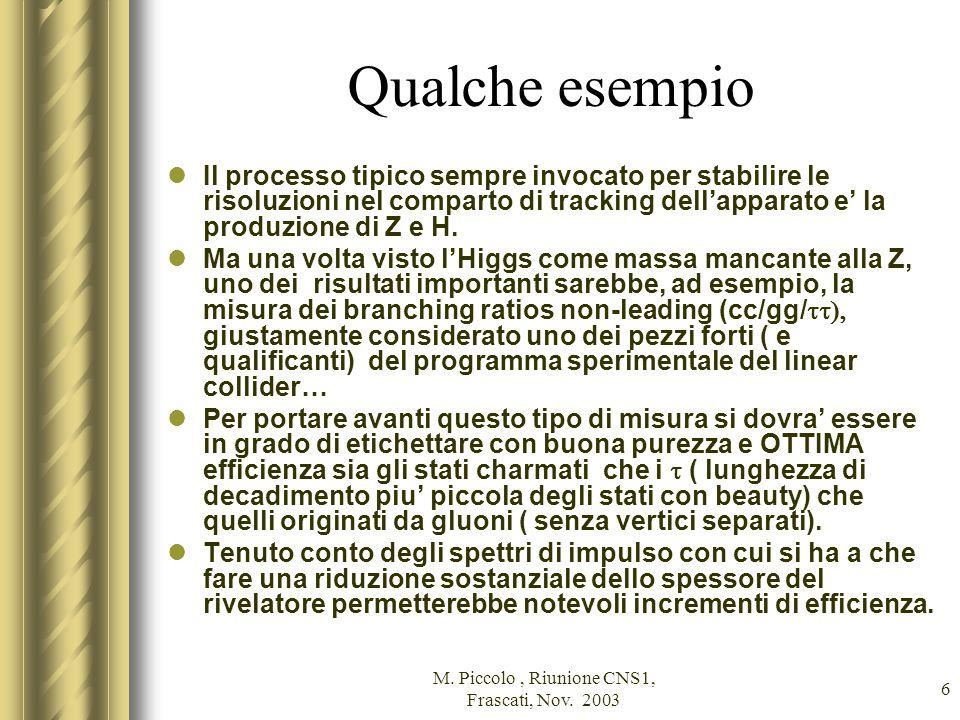 M. Piccolo, Riunione CNS1, Frascati, Nov.