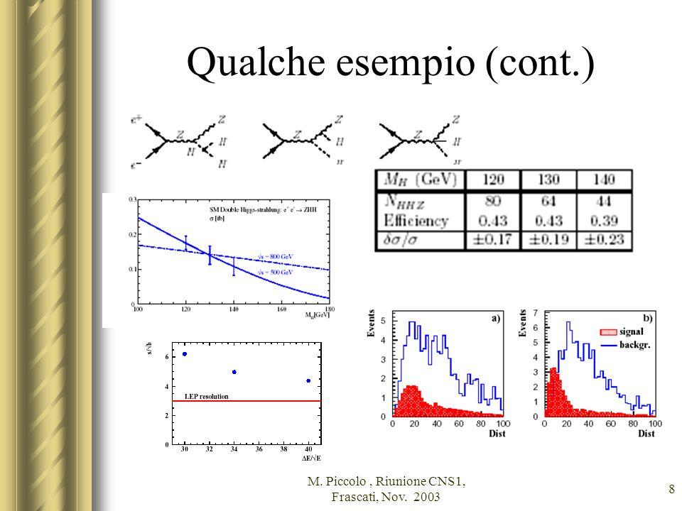 M. Piccolo, Riunione CNS1, Frascati, Nov. 2003 8 Qualche esempio (cont.)