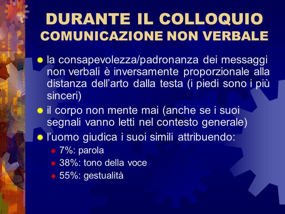 DURANTE IL COLLOQUIO COMUNICAZIONE NON VERBALE  la consapevolezza/padronanza dei messaggi non verbali è inversamente proporzionale alla distanza dell