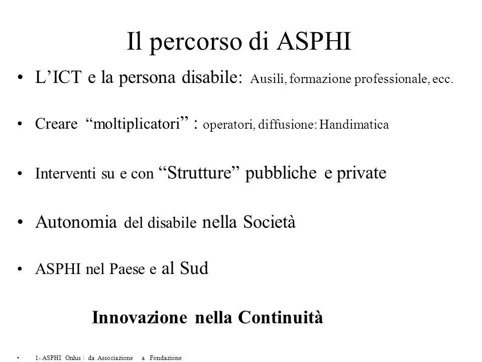 """Il percorso di ASPHI L'ICT e la persona disabile: Ausili, formazione professionale, ecc. Creare """"moltiplicatori """" : operatori, diffusione: Handimatica"""