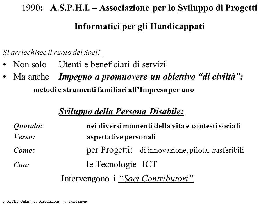 1990: A.S.P.H.I. – Associazione per lo Sviluppo di Progetti Informatici per gli Handicappati Si arricchisce il ruolo dei Soci : Non soloUtenti e benef