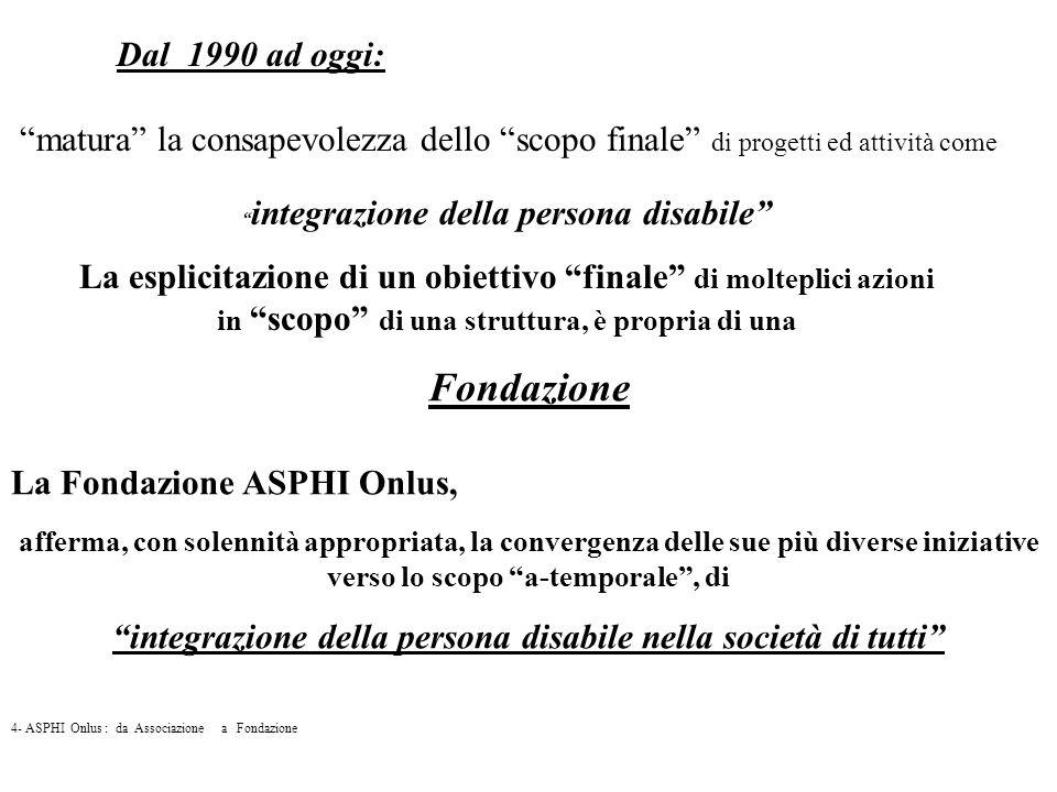 """Dal 1990 ad oggi: """"matura"""" la consapevolezza dello """"scopo finale"""" di progetti ed attività come """" integrazione della persona disabile"""" La esplicitazion"""