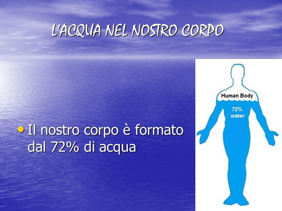 L'ACQUA NEL NOSTRO CORPO Il nostro corpo è formato dal 72% di acqua Il nostro corpo è formato dal 72% di acqua