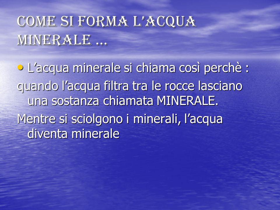 Come si forma l'acqua minerale … L'acqua minerale si chiama così perchè : quando l'acqua filtra tra le rocce lasciano una sostanza chiamata MINERALE.