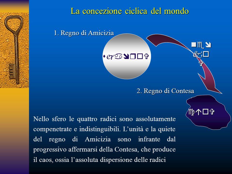      2. Regno di Contesa La concezione ciclica del mondo Nello sfero le quattro radici sono assolutamente compenetrate e indistinguibi