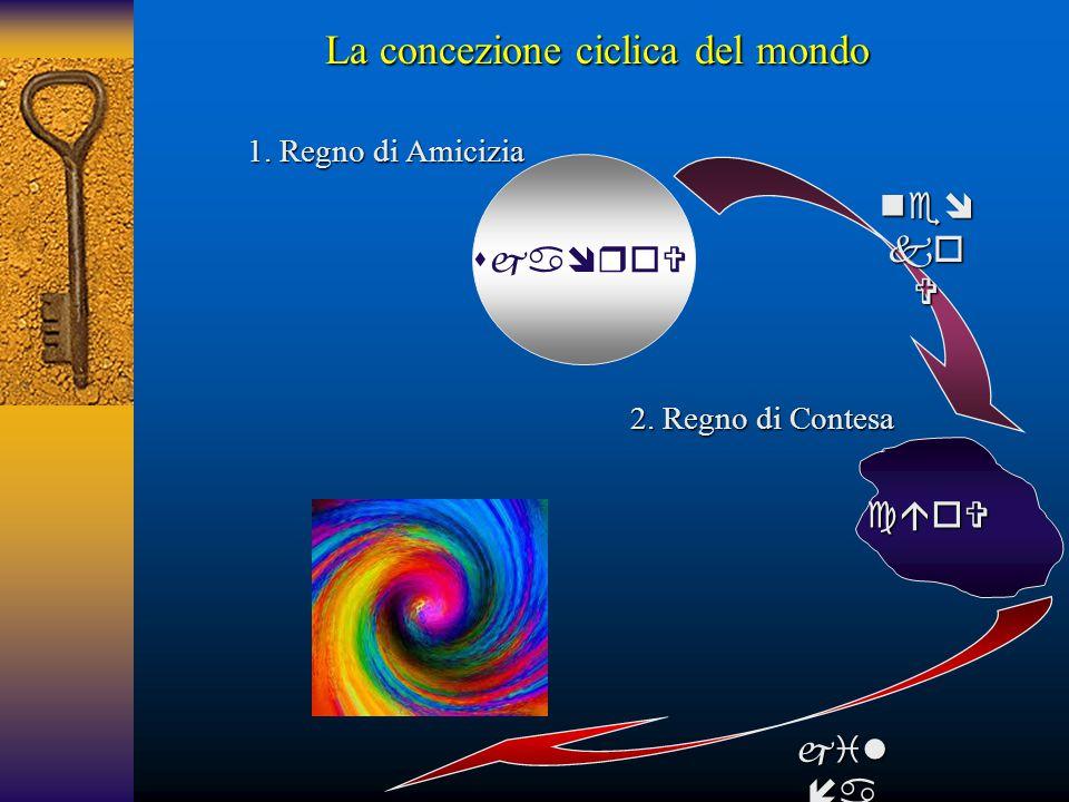        La concezione ciclica del mondo 2. Regno di Contesa 1. Regno di Amicizia