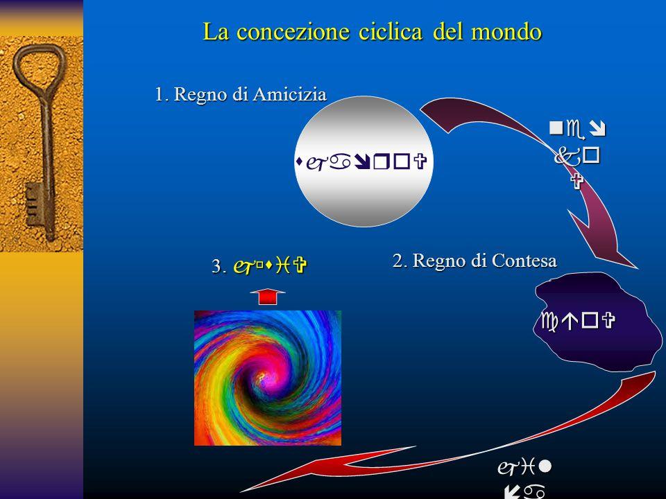        3.  La concezione ciclica del mondo 1. Regno di Amicizia 2. Regno di Contesa