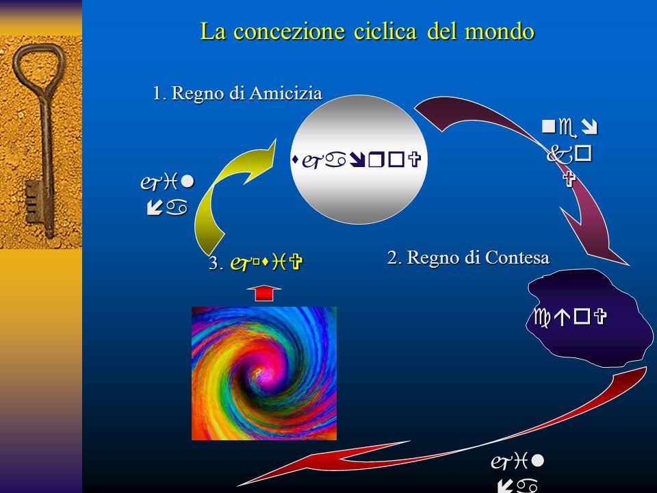        3.  La concezione ciclica del mondo   2. Regno di Contesa 1. Regno di Amicizia