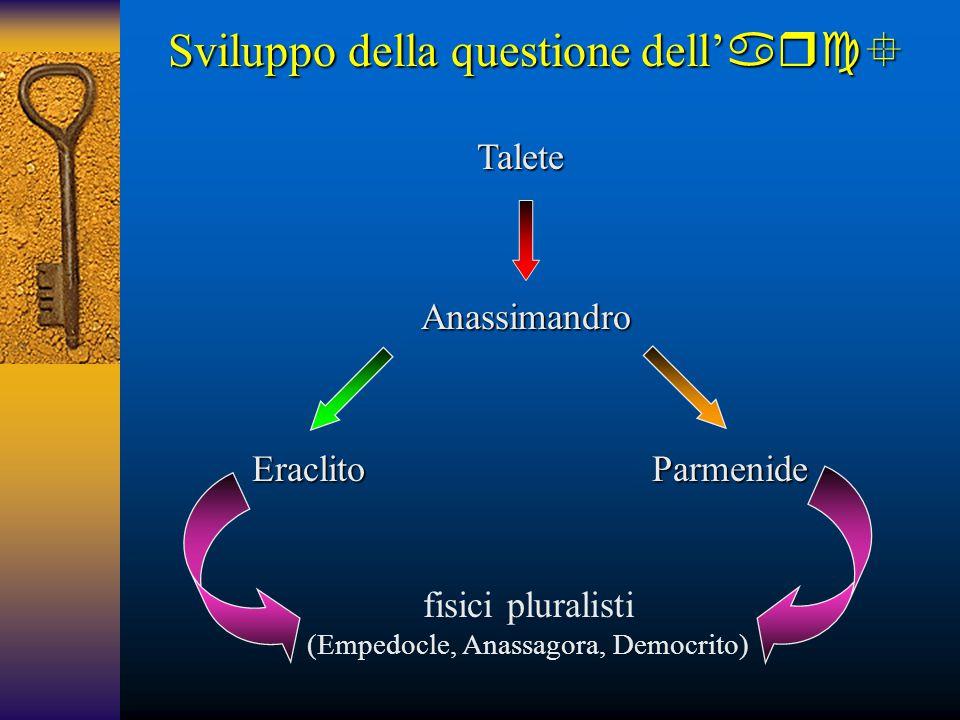 Talete Anassimandro ParmenideEraclito fisici pluralisti (Empedocle, Anassagora, Democrito)