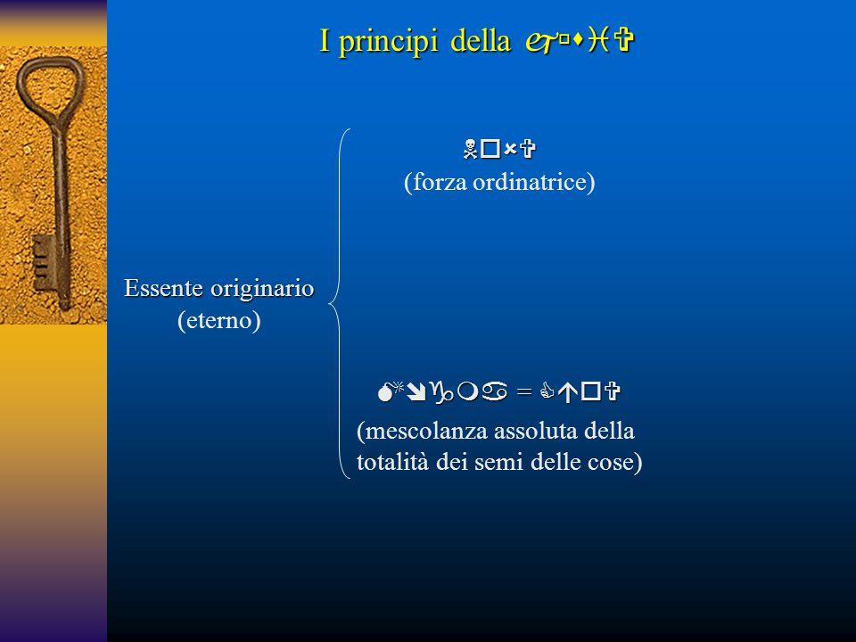 Essente originario (eterno)  (forza ordinatrice) I principi della   =  (mescolanza assoluta della totalità dei semi delle cose)