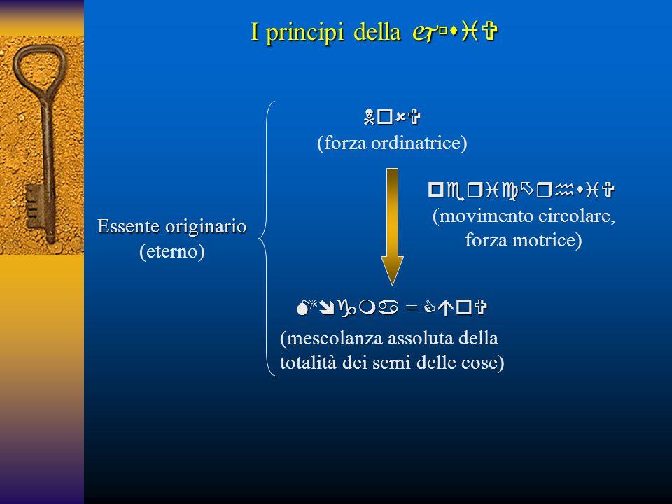 Essente originario (eterno) I principi della   (movimento circolare, forza motrice)  (forza ordinatrice)  =  (mescolanza