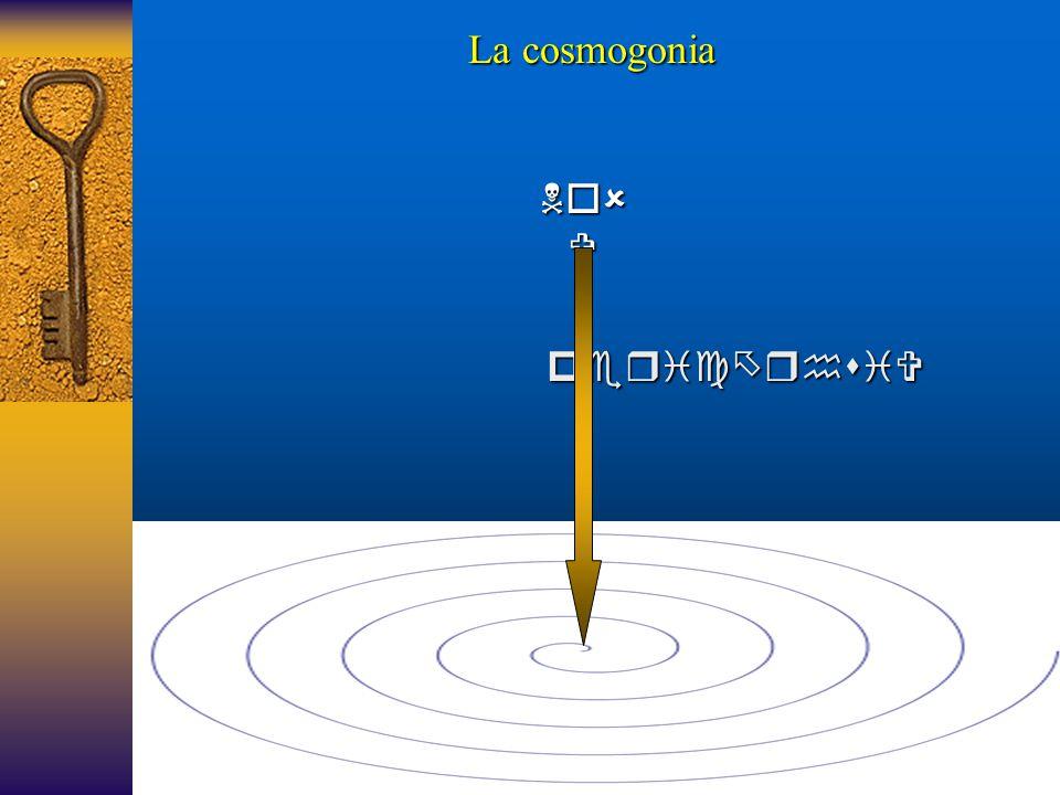 La cosmogonia 