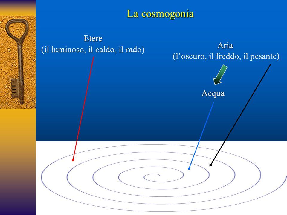 La cosmogonia Etere (il luminoso, il caldo, il rado) Aria (l'oscuro, il freddo, il pesante) Acqua