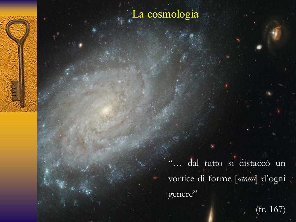 """… dal tutto si distaccò un vortice di forme [atomi] d'ogni genere"" (fr. 167)"