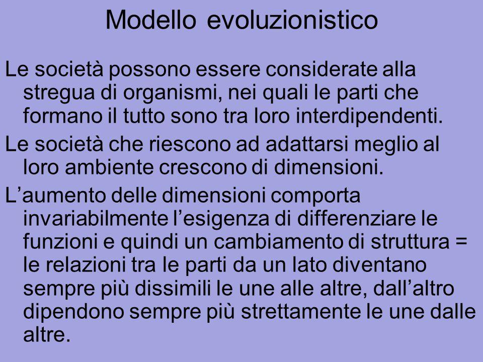 Modello evoluzionistico Le società possono essere considerate alla stregua di organismi, nei quali le parti che formano il tutto sono tra loro interdi
