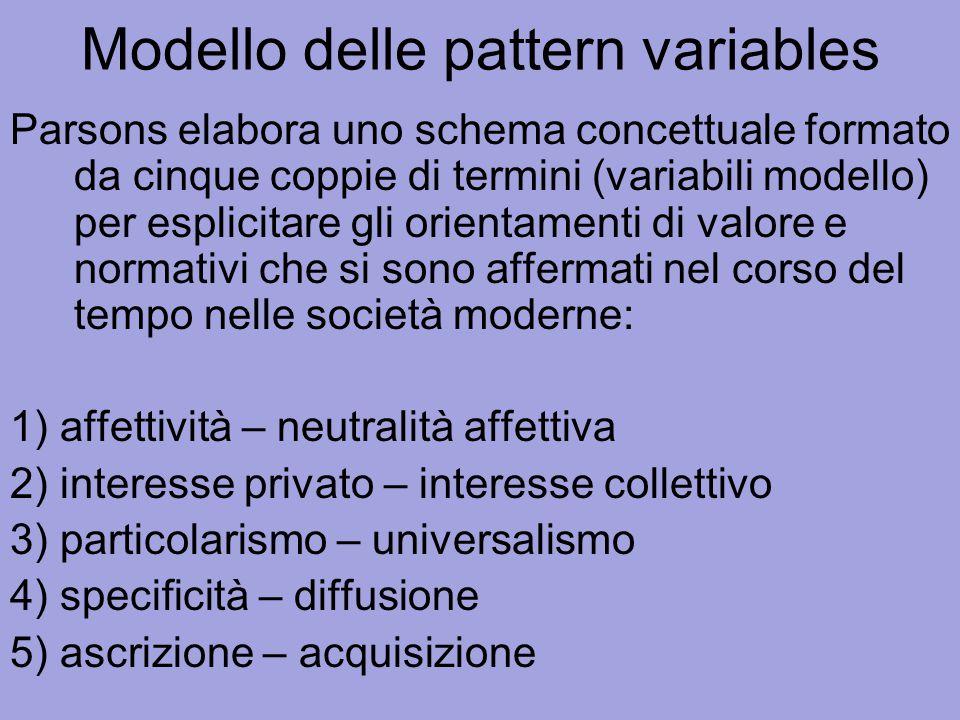 Modello delle pattern variables Parsons elabora uno schema concettuale formato da cinque coppie di termini (variabili modello) per esplicitare gli ori