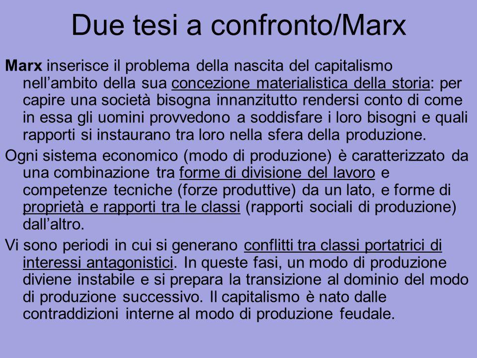 Due tesi a confronto/Marx Marx inserisce il problema della nascita del capitalismo nell'ambito della sua concezione materialistica della storia: per c