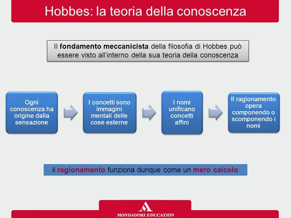 Hobbes: la teoria della conoscenza Il fondamento meccanicista della filosofia di Hobbes può essere visto all'interno della sua teoria della conoscenza