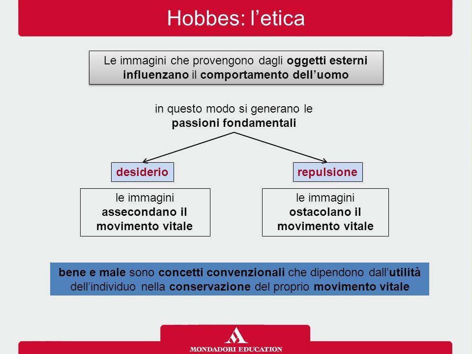 Hobbes: l'etica Le immagini che provengono dagli oggetti esterni influenzano il comportamento dell'uomo le immagini ostacolano il movimento vitale ben