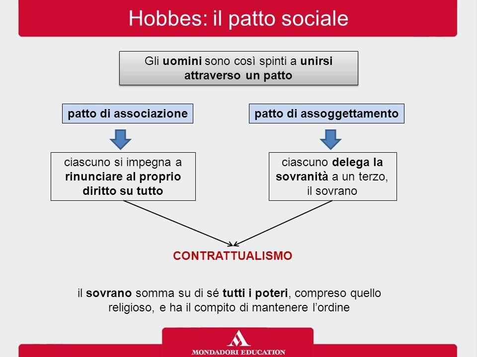 Hobbes: il patto sociale CONTRATTUALISMO Gli uomini sono così spinti a unirsi attraverso un patto patto di associazionepatto di assoggettamento ciascu